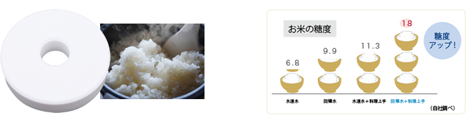 回帰水の料理上手 炊飯用セラミックス(白)